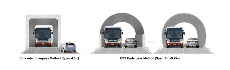 Underpass Comparison.png