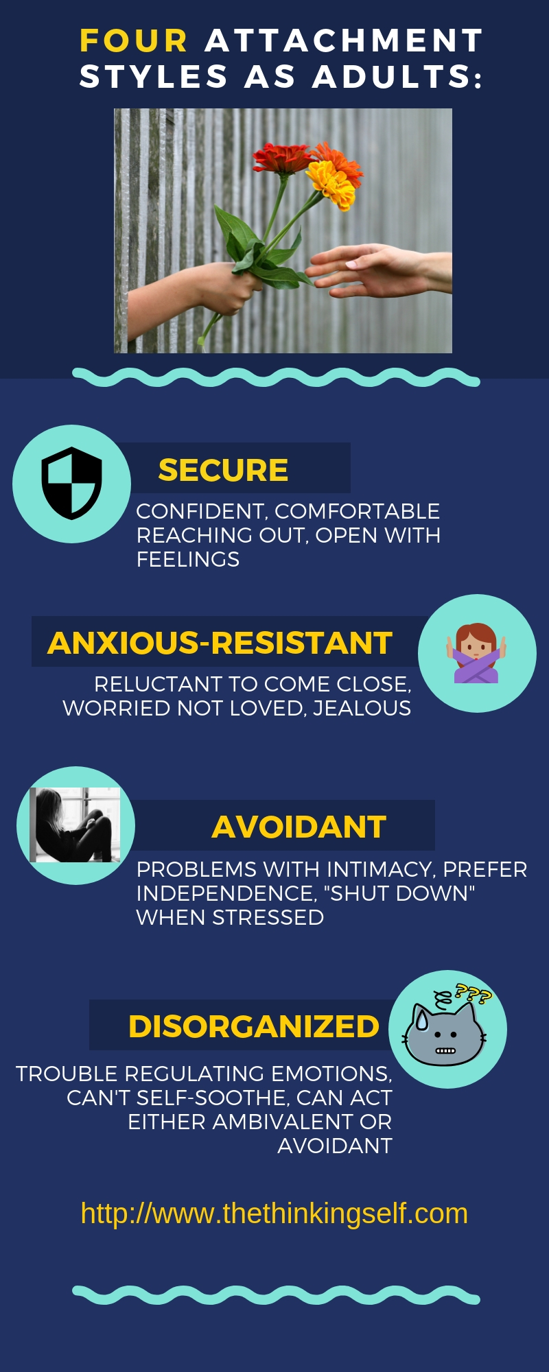 Don't Be So Clingy!: Attachment Styles And Compatibility