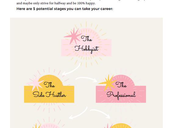 5 Career scenarios