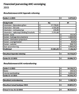 Financieel jaarverslag 2015 AHC
