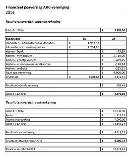 Kosten-en-opbrengsten-2014-page-001-724x