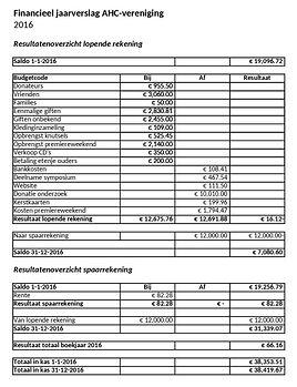 Financieel-jaarverslag-AHC-2016-E-800x11