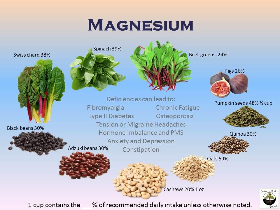 Magnesium1