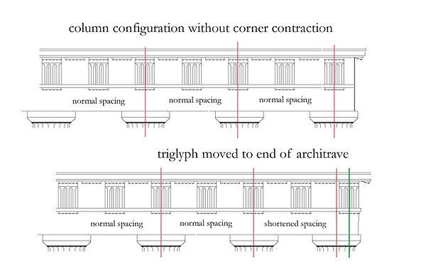 Column spacing2.jpg