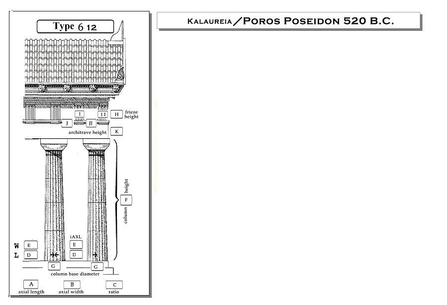 PorosPoseidon2.jpg