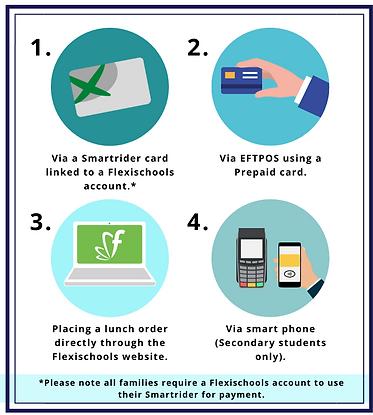 Copy of Cashless Café Infographic.png