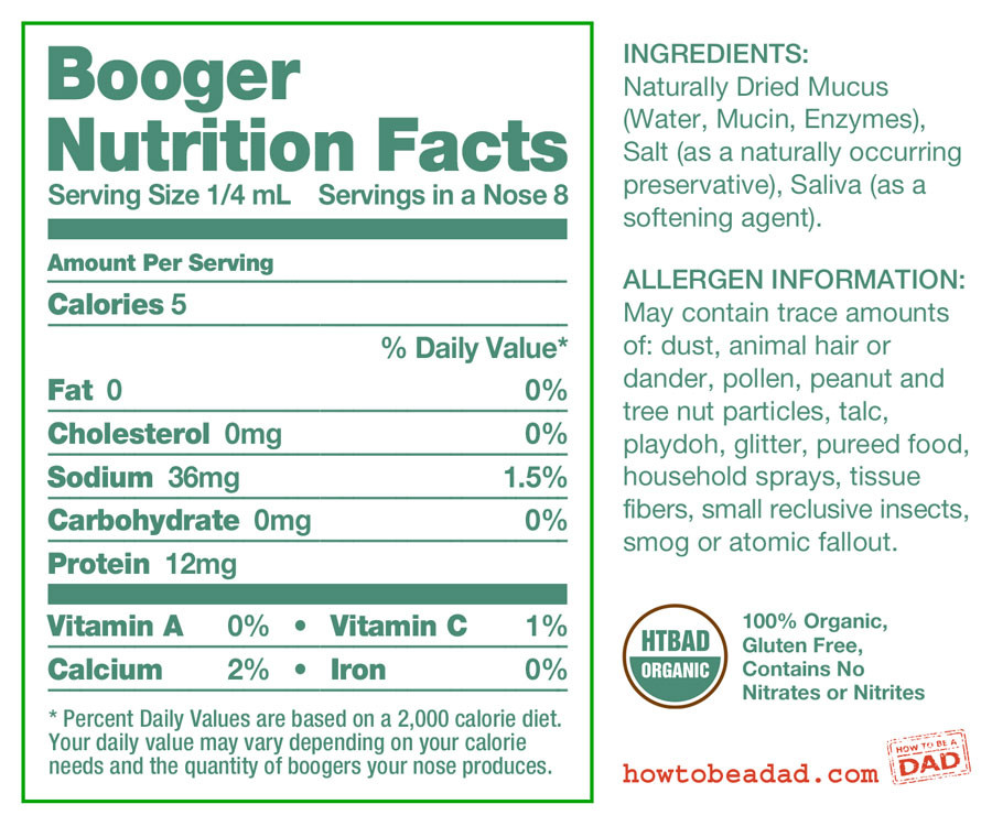 Image Sourced From http://www.howtobeadad.com/2011/4728/booger-nutrition-facts