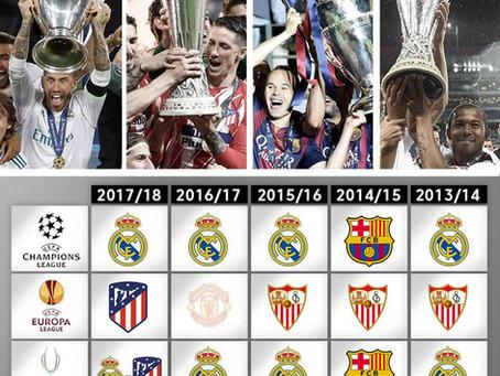 Dominación de Madrid en el fúlbol
