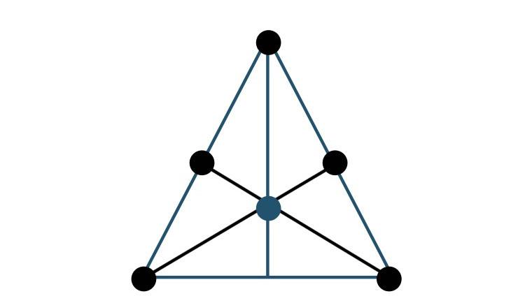 BIM | GEOMETRIZACIÓN  Trabajo colaborativo – multidisciplinario (Comunicación físico - digital) | Interoperabilidad de software de arquitectura y estructuras | Geometrización 3D preliminar de elementos estructurales y definición en la distribución de elementos para converger a solución mutua entre áreas técnicas. Generación de IFc-s Arquitectónico estructural.