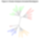 Unrooted Dendogram.PNG