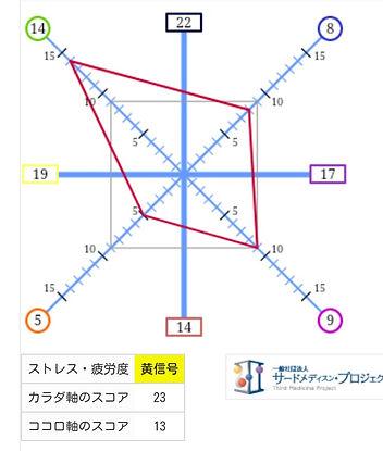 TMグラフ.jpg