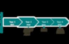 Stanford Magnet Timeline 2020.png