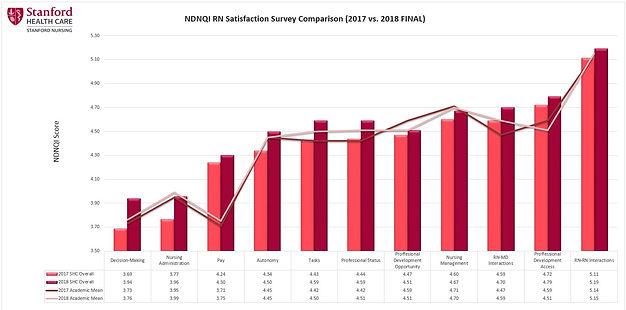 NDNQI 2017-2018.JPG