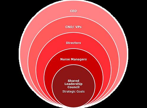 Strategic Alignment.png