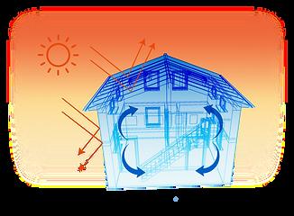 断熱塗料の夏の効果