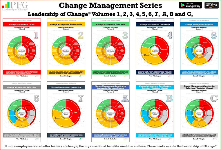 Change Management Book Series, Change Management Book Nonet - Leadership of Change Volumes 1, 2, 3, A, B, C, 4, 5 and 6,  Change Management Fables, Change Management Pocket Guide, Change Management Handbook, Change Management Leadership, Change Management Gamification, Change Management Adoption, Change Management Behaviour, Change Management Sponsorship, Change Leadership Alignment, #LeadershipOfChange, Peter F Gallagher Change Management Expert Speaker Global Thought leader