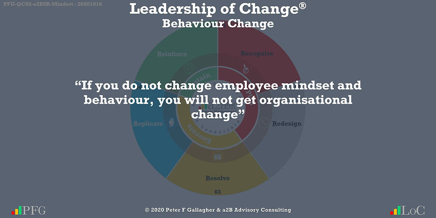 "Change Management Behaviour Quotes, Change Management Quotes Peter F Gallagher, ""If you do not change employee mindset and behaviour, you will not get organisational change"" ~ Peter F Gallagher Change, Peter F Gallagher Change Management Expert Speaker and Global Thought Leader,"