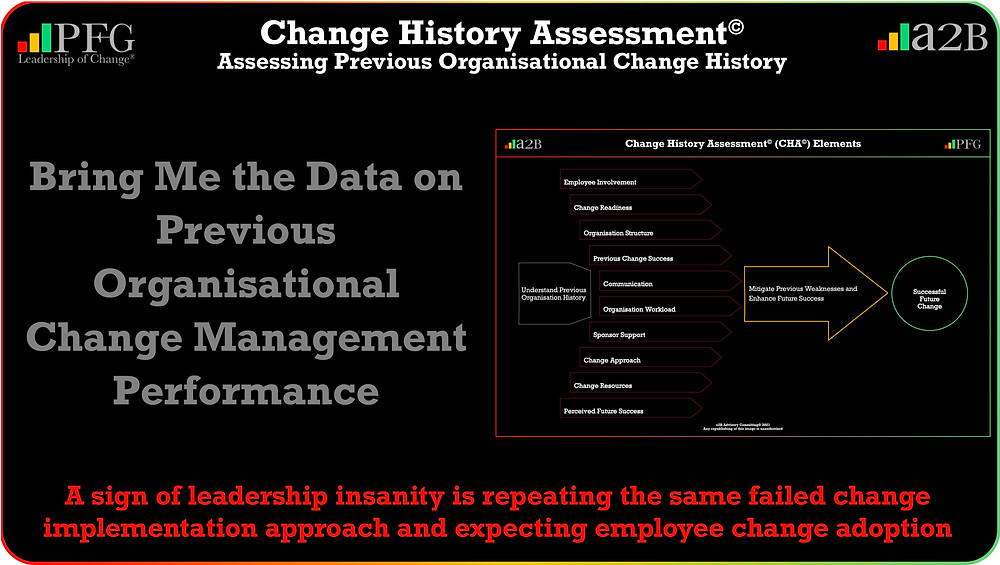 Change History Assessment, Bring Me Data on Previous Organisational Change Management Performance, A sign of leadership insanity is repeating the same failed change implementation approach and expecting employee change adoption, peter f gallagher change management expert speaker global thought leader, change management experts speakers global thought leaders, change management leadership, effective change manager handbook, change management handbook, change leadership alignment,