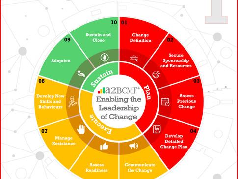 Change Management Fables - Leadership of Change Volume 1