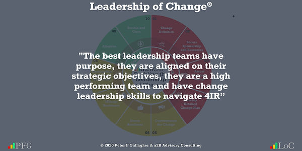 """The best leadership teams have purpose, they are aligned on their strategic objectives, they are a high performing team and have change leadership skills to navigate 4IR"" Peter F Gallagher Change Management Expert Speaker and Global Though Leader, Change Management Quotes, Peter F Gallagher Keynote Speaker, Leadership of Change,"