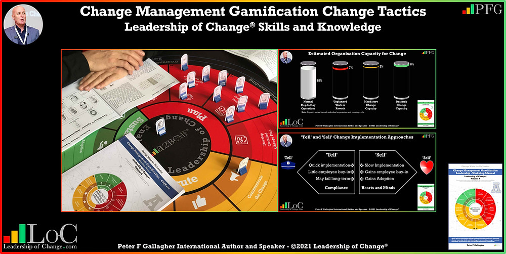 Leadership of Change Volume A - Change Management Gamification CMExec Book, Change Management Handbook, Change Management Fables, Change Management Pocket Guide, leadership of change volumes 1, 2, 3 & A, Peter F Gallagher Speaker, Peter F Gallagher Change Management Expert, a2B.consulting, Change Leadership, Peter F Gallagher Change Management Global Thought Leader, Enabling the leadership of change, #LeadershipOfChange, a2BCMF, AUILM, a2B5R,