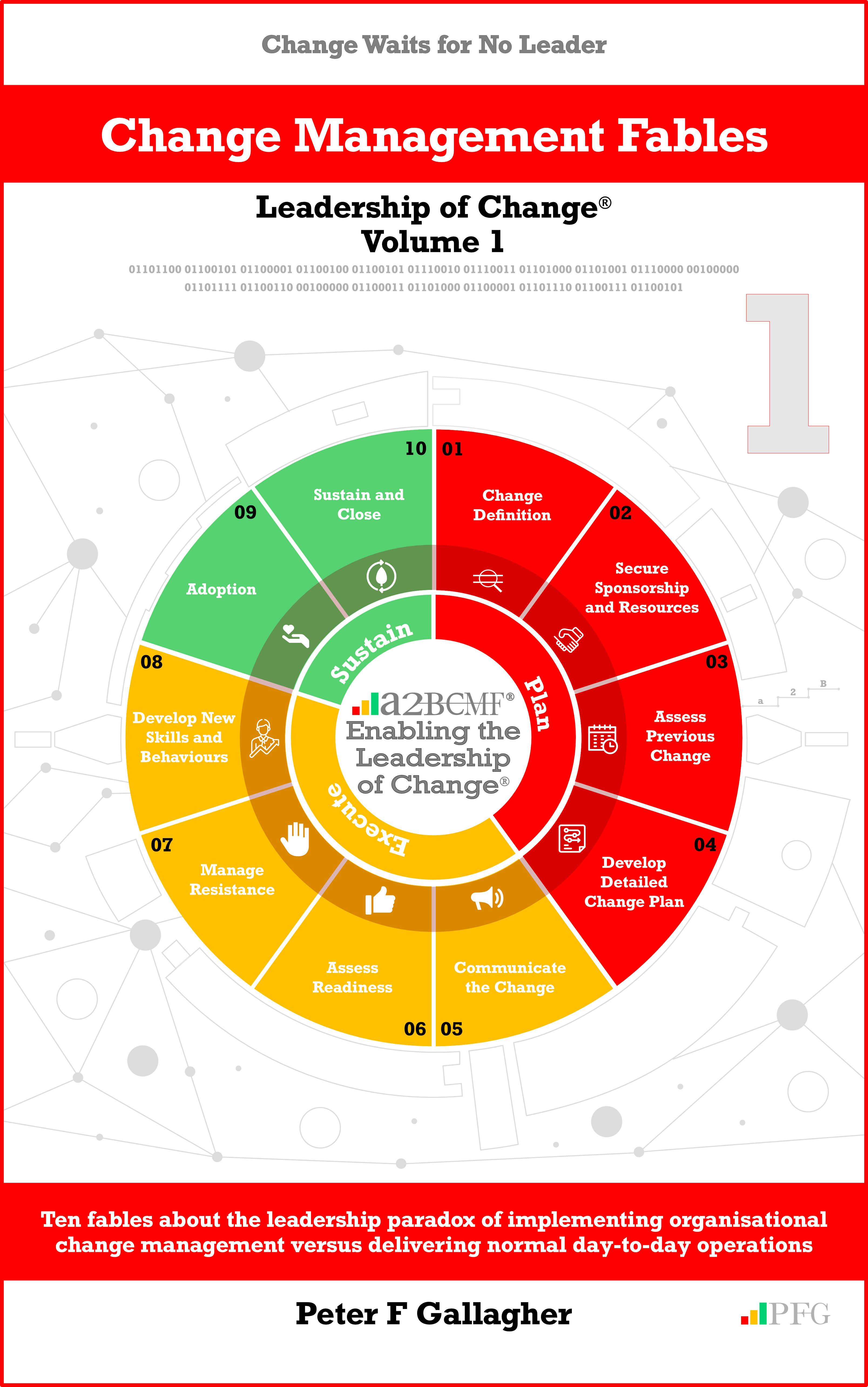 Change Management Fables, Leadership of Change Volume 1 Change Management Fables, www.PeterFgallaghe