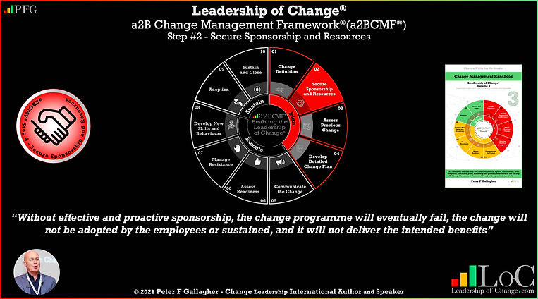 a2B Change Management Framework® (a2BCMF®) step 2 secure sponsorship and resources, leadership of change, change management quote sponsorship, without effective and proactive sponsorship, the change programme will eventually fail the change will not be adopted by the employees or sustained & it will not deliver the intended benefits, Peter F Gallagher change management experts speakers global thought leaders