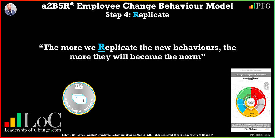 Change Management Behaviour Quotes, Change Management Quotes, Peter F Gallagher, the more we replicate the new behaviours, the more they will become the norm, Peter F Gallagher Change Management Global Thought Leaders, change management behaviour book, Leadership of Change, Employee Behaviour Change, Change Management Expert Speaker thought leader,