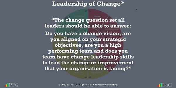 """The change question set all leaders should be able to answer