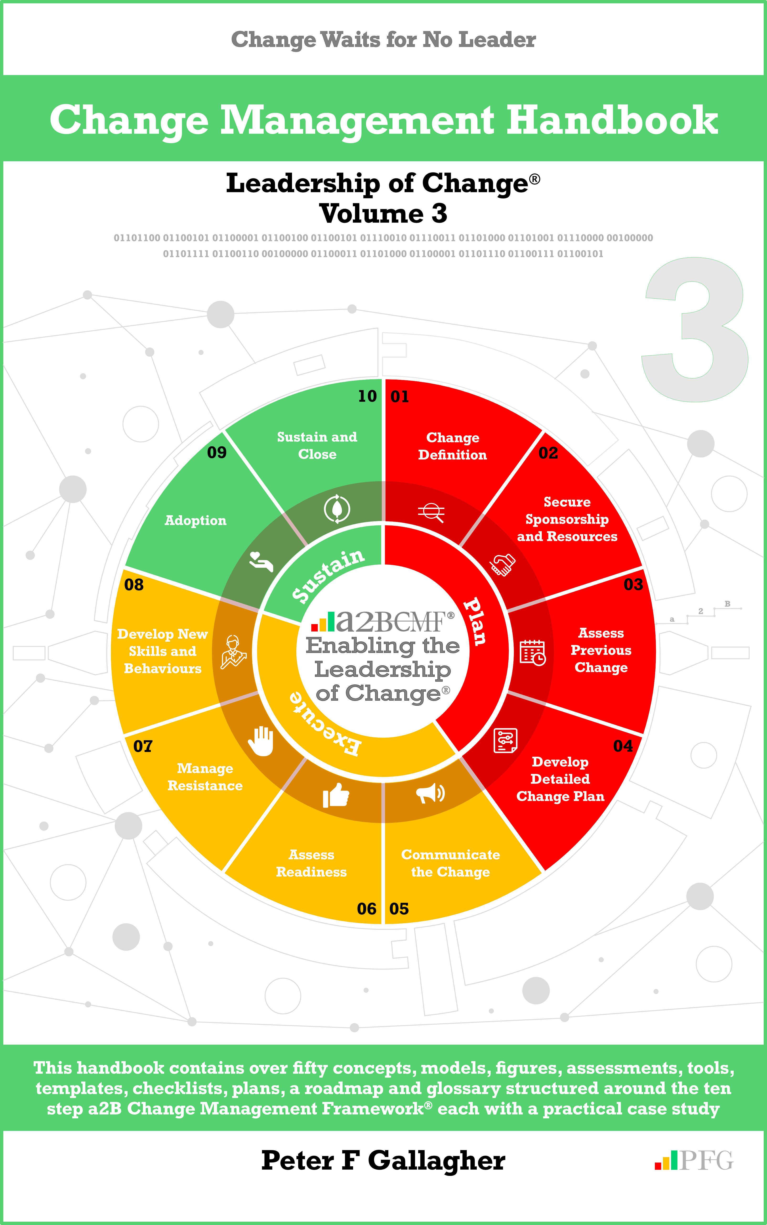 Change Management Handbook - Leadership of Change Volume 3 – Peter F Gallagher, Change Management Ha