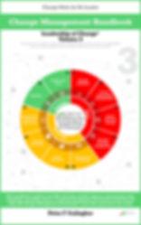 Change Management Handbook - Leadership of Change Volume 3 – Peter F Gallagher, Change Management Handbook, Leadership of Change Volume 3, a2b Change Management Handbook, leadership of change volumes 1 - 3, Peter F Gallagher Keynote Speaker, Peter F Gallagher Change Management Expert, a2B.consulting, peterfgallagher.com, change management models, Change Leadership,#LeadershipOfChange, a2BCMF, AUILM, a2B5R,