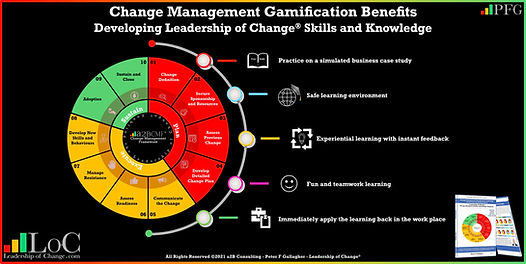 change management gamification book trilogy, change management gamification, peter f gallagher, we use gamification so that your leaders & employees can learn test and prepare for your organisational change, change management experts, change management speakers, change management global thought leaders, change management keynote speakers, change management leadership, change management behaviour, change speaker,