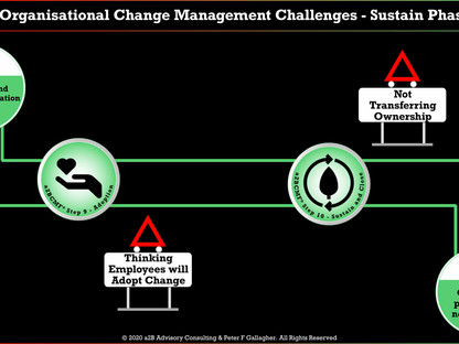 Organisational Change Management Challenges - Sustain Phase
