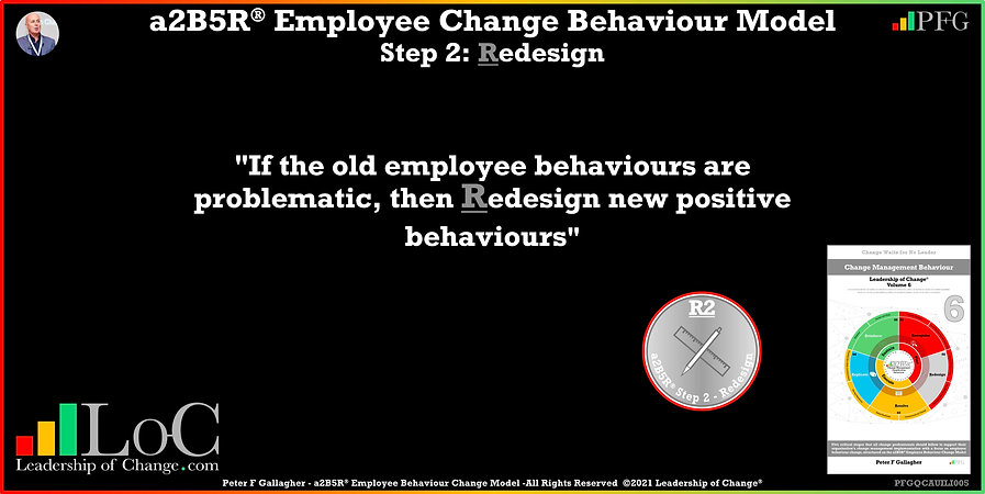 Change Management Behaviour Quotes, Change Management Quotes, Peter F Gallagher, If the old employee behaviours are problematic, then redesign new positive behaviours, Peter F Gallagher Change Management Experts, Peter F Gallagher Change Management Speakers, Peter F Gallagher Change Management Global Thought Leaders, change management behaviour book, Leadership of Change, Employee Behaviour Change,
