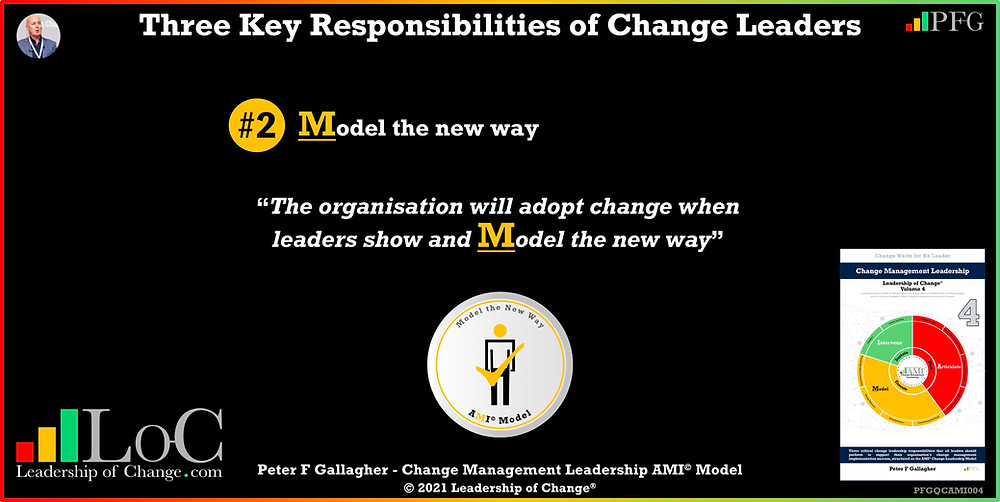 Change Management Leadership Quotes, Change Management Quotes Peter F Gallagher, Model the New Way, The organisation will adopt change when leaders show and model the new way, Peter F Gallagher Change Management Expert Speaker and Global Thought Leader, change management experts speakers authors global thought leaders, leadership of change, change management quotes, change leadership