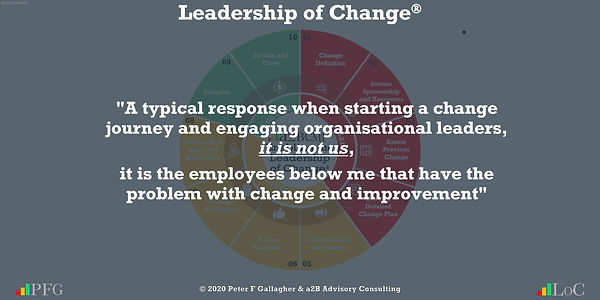 Change Management Quotes, Change Management Quotes Peter F Gallagher, A typical response when starting a change journey and engaging organisational leaders, it is not us, it is the employees below me that have the problem with change and improvement Peter F Gallagher Change, Peter F Gallagher Change Management Expert Speaker and Global Thought Leader,