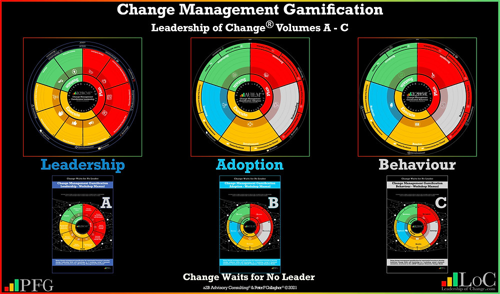 change management gamification trilogy, change management gamification Peter F Gallagher, we use gamification so that your leadership and employees can learn, test and prepare for your organisational change, Peter F Gallagher change management expert speaker global thought leader, change manager handbook, change management adoption, change management leadership, change management behaviour,