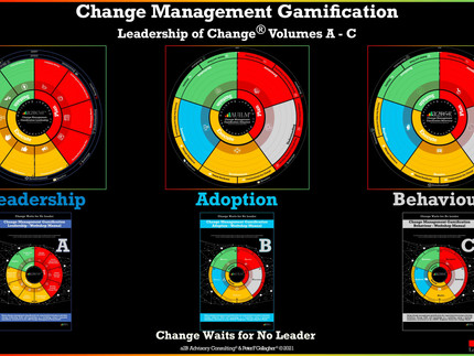 Change Management Gamification Trilogy: Leadership of Change® A - C