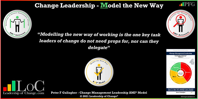 Change Management Leadership Quotes, Change Management Quotes Peter F Gallagher, Modelling the new way of working is the one key task leaders of change do not need props for nor can they delegate, change management experts speakers authors global thought leaders, leadership of change, change management quotes, change leadership,