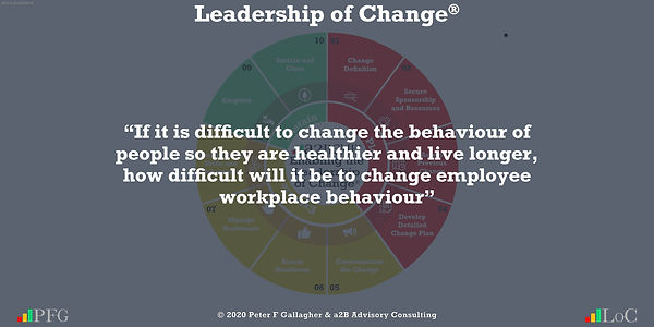 "Change Management Quotes, Change Management Quotes Peter F Gallagher, ""If it is difficult to change the behaviour of people so they are healthier and live longer, how difficult will it be to change employee workplace behaviour"" ~ Peter F Gallagher Change, Peter F Gallagher Change Management Expert Speaker and Global Thought Leader,"