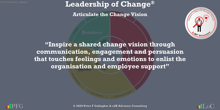 """Change Management Leadership Quotes, Change Management Quotes Peter F Gallagher, """"Inspire a shared change vision through communication, engagement and persuasion that touches feelings and emotions to enlist the organisation and employee support"""" ~ Peter F Gallagher Change, Peter F Gallagher Change Management Expert Speaker and Global Thought Leader,"""