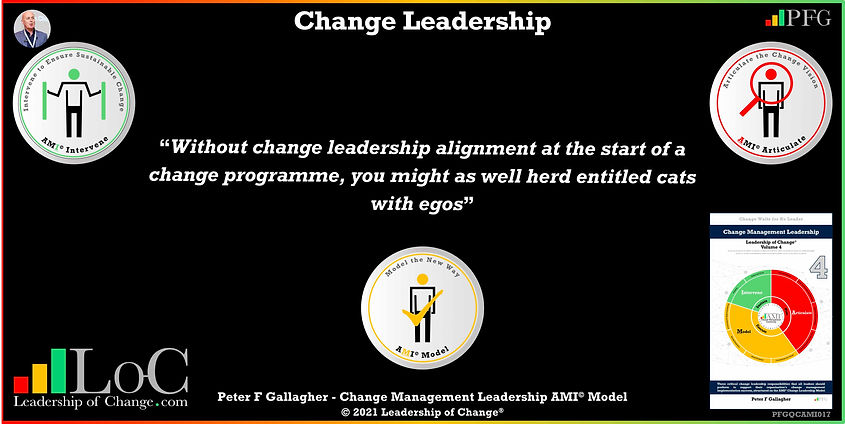 Change Management Leadership Quotes, Change Management Quotes Peter F Gallagher, without change leadership alignment at the start of a change programme, you might as well herd entitled cats with egos, change management experts speakers authors global thought leaders, leadership of change, change management quotes, change leadership, Change Management Leadership Handbook,