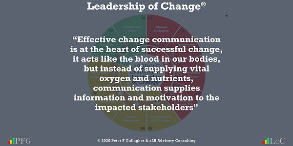 Effective change communication is at the heart of successful change, it acts like the blood in our bodies, but instead of supplying vital oxygen and nutrients, communication supplies information and motivation to the impacted stakeholders Peter F Gallagher Change Management Expert Speaker and Global Though Leader, Change Management Quotes, Peter F Gallagher Keynote Speaker, Leadership of Change,