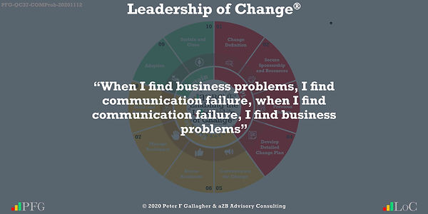 "Change Management Quotes, Change Management Quotes Peter F Gallagher, ""When I find business problems, I find communication failure, when I find communication failure, I find business problems"" ~ Peter F Gallagher Change, Peter F Gallagher Change Management Expert Speaker and Global Thought Leader,"