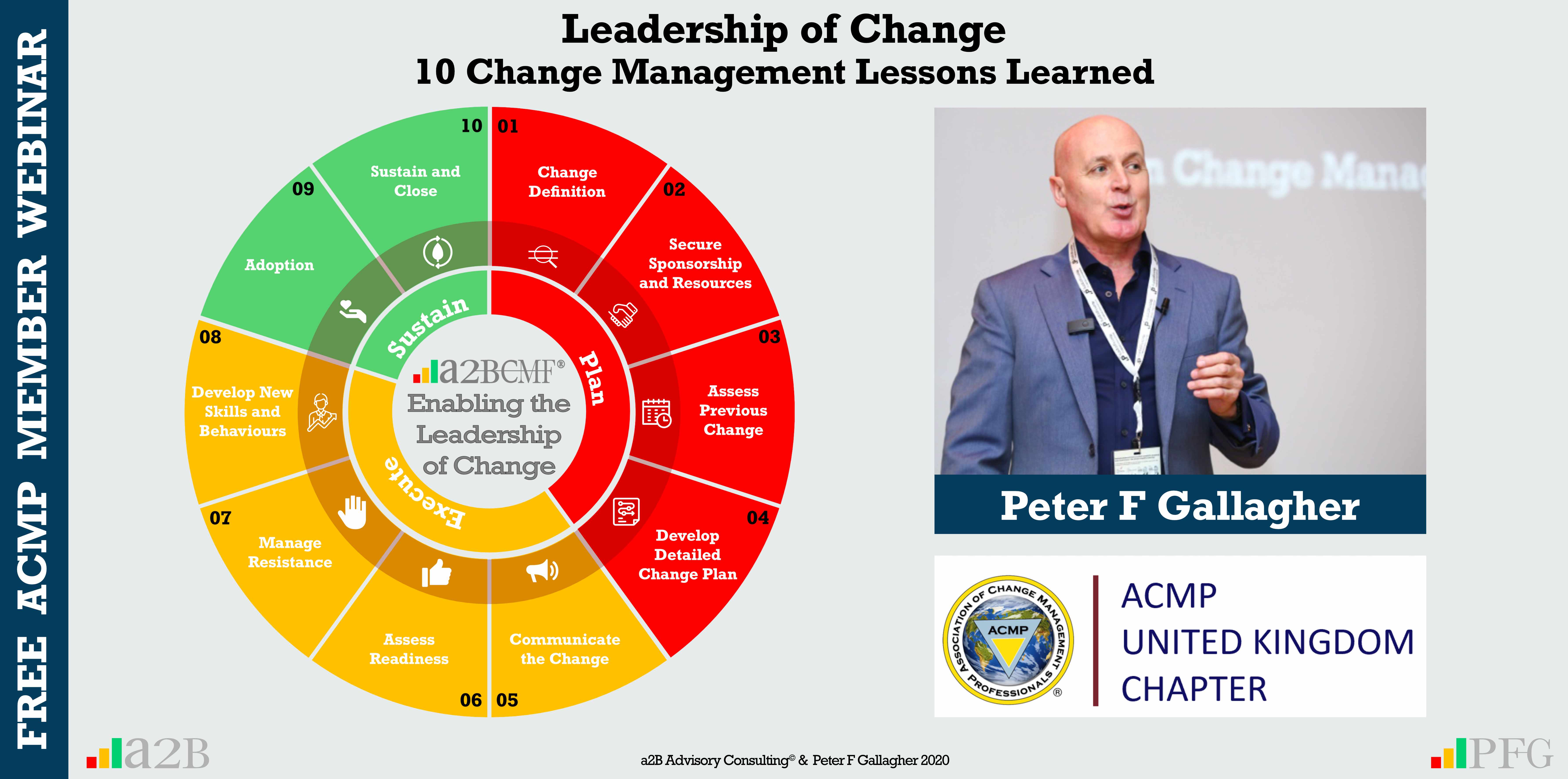 Peter F Gallagher ACMP UK Webinar - Leadership of Change