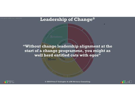 """Change Management Leadership Quotes, Change Management Quotes Peter F Gallagher, """"Without change leadership alignment at the start of a change programme, you might as well herd entitled cats with egos"""" ~ Peter F Gallagher Change, Peter F Gallagher Change Management Expert Speaker and Global Thought Leader,"""