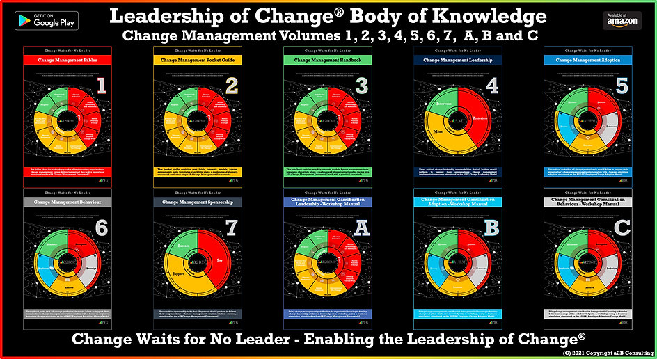 Leadership of Change® Body of Knowledge, Peter F Gallagher, Change Management Books, Leadership of Change Volumes 1 2 3 A B C 4 5 6 7, Change Management Fables, Change Management Pocket Guide, Change Management Handbook, Change Management Gamification, Change Management Adoption, Change Management Behaviour, Change Management Leadership, Change Management Sponsorship, Change Management Speakers Experts Global Thought Leader,