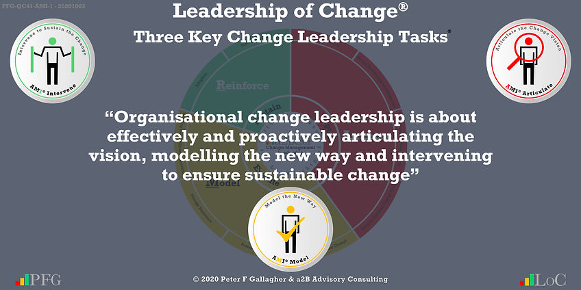 """Change Management Leadership Quotes, Change Management Quotes Peter F Gallagher, """"Organisational change leadership is about effectively and proactively articulating the vision, modelling the new way and intervening to ensure sustainable change"""" ~ Peter F Gallagher Change, Peter F Gallagher Change Management Expert Speaker and Global Thought Leader,"""
