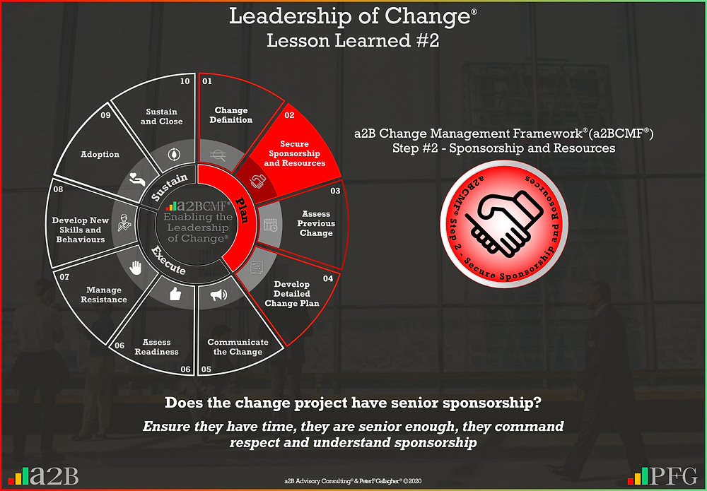 Lesson Learned #2 Leadership of Change, a2B Change Management Framework® (a2BCMF®) Change Management Lesson Learned #2, Does the change project have senior sponsorship? Ensure they have time, they are senior enough, they command respect and understand sponsorship, Peter F Gallagher change management expert & global thought leader, change management handbook, Peter F Gallagher change management speaker,