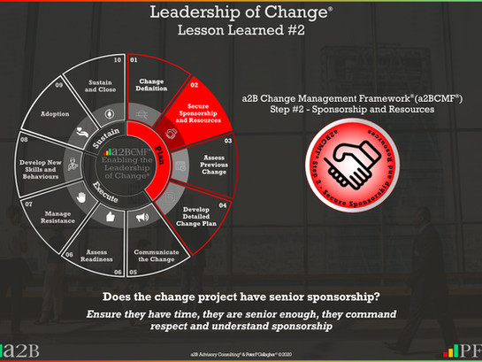 a2B Change Management Framework® (a2BCMF®) - Step #2: Secure Sponsorship and Resource